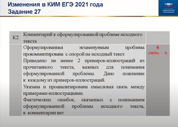 И.П.Цыбулько об изменениях в ЕГЭ 2021