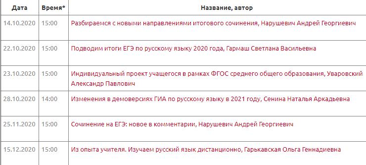 Вебинар А.Г.Нарушевича по вопросам написания сочинения ЕГЭ 2021 с учётом изменений